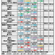 ★29愛知県中学生ラグビー県大会組み合わせ★