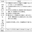 三木会 有田町食生活改善推進協議会 2月例会・・・・2018.2.15