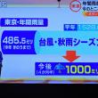 8/16 森田さんの 雨の量 4ヶ月で1000ミリ降る?