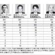 2014年、衆議院選挙予測