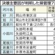 岡山県庁の調査で、7河川の堤防の決壊要因が判明。 砂川(百閒川の支流)は越水と浸透が発生。尾坂川、岩倉川、高屋川は「浸食」。