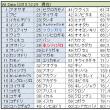 鳥撮りデータ81(2015.12.13~12.31)