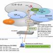 ひかり電話ルータ(PR-S300SE)接続のMacから「ぷらら」IPv6 IPoE DS-Liteを使う