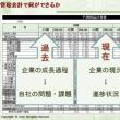 ■【経営知識】 管理会計0111 管理会計で何ができるか(1) 10