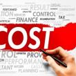コストと利益