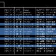 11月22日日記 ジャパンカップ想定