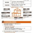 平成30年度税制改正大綱の概要(全国宅地建物取引業協会連合会)