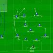 RISLTATO(Campionato、14-15^05giornata 1/2)