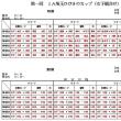 8月27日(日)JA埼玉ひびきのカップの日程!