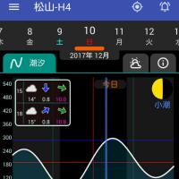 20171210(日)小潮 松山市・今出 夜釣り