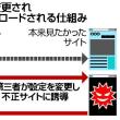 今日以降使えるダジャレ『2079』【社会】■ルーター設定変更、スマホ情報抜き取る被害続出