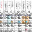 【ディアローグ】何とか勝って! 8/19新潟2R 3歳未勝利・出走確定