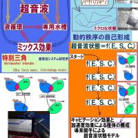 2種類の超音波振動子を利用した超音波装置 no.2