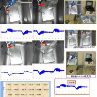 超音波の測定・解析・制御