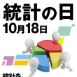 10月18日(水)統計の日、冷凍食品の日、ドライバーの日、晴れとるよ。(^_^;)