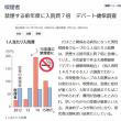 デパート健保 喫煙禁煙医療費調査する