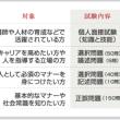 「日本マナー・プロトコール協会」から、コンスについてのお返事 ダウト!!