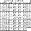 2015 10月~2016 3月 テニスコート予約表