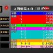 第23回武蔵野ステークス・検討