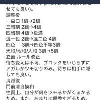 狂気の沙汰ほど面白い…! byシゲヨシ