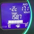 マイナス2℃っ!
