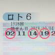 ロト6第1318回の予測と抽選結果