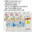 地震予測最新版(BOPPOさん・串田氏)