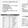 """""""京大セミナーに参加して""""  '17-11-14"""