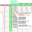 Excel:3年・月別集計ツール