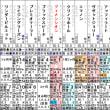 【ディメンシオン 】3連勝へ! 10/20京都10R トルマリンS・出走確定