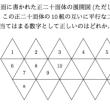 正二十面体の展開図