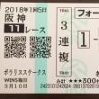 阪神10R 甲南ステークス