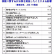 嗚呼、社内全面禁煙化を行っている日本の企業は、たったの22%しかない!