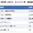 横浜マラソン2017当落結果~一般枠はさすがに当たるでしょ