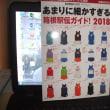 あまりに細かすぎる箱根駅伝ガイド2018届きました。チョッと私の想像とは違った・・・