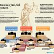 ロシア連邦第一審裁判所はLinkedInがロシアの個人情報国内保持法の不遵守のためにロシアへのアクセス遮断を命じた(その2完)