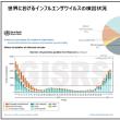 2016-2017 シーズンのインフルエンザワクチン推奨ウイルス株 (北半球)