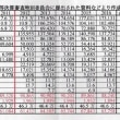 20171113金沢市議会一般会計等決算審査特別委員会を傍聴して