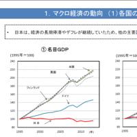 日本は景気がいいのか