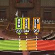 国民を愚弄するな!「赤い狐と緑の狸」衆議院選挙