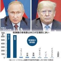◎【中日社説】核廃絶と日本 被爆国の責務がある
