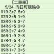 🚴 5/24 向日町競輪③