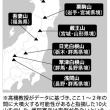 高橋学・立命館大教授の火山噴火予測は当たったか?