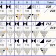 ボウリングのトリオリーグ戦 (122)