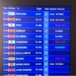 ドンムアン空港 エアアジアX XJ610便