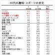 船中八策 黒 超辛口純米 槽搾り【超限定】2018