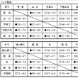 [大会結果]H30山口県高校新人大会