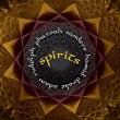 ファラオ・サンダース+アダム・ルドルフ+ハミッド・ドレイク『Spirits』