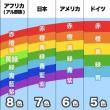 首相  「加害と反省」  触れず 戦没者追悼式で6年連続 (東京新聞)