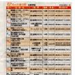 12月の沖縄伝統芸能公演です!←是非どうぞ!